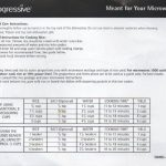 Progressive MiracleWare Rice Cooker Instructions   Microwave rice cooker, Rice  cooker, Pork cooking temperature