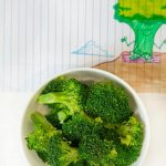 Microwave Steamed Broccoli Recipe (Perfect for one!) - Dorm Room Cook
