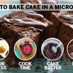 How To Bake Cake In A Microwave | Femina.in