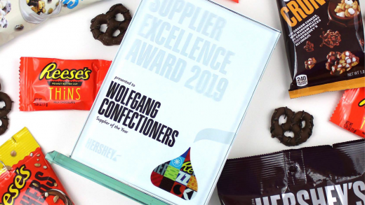 Wolfgang Confectioners Named 2019 Hershey Supplier of the Year - Wolfgang  Confectioners