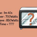 Microwave Timing Conversion Calculator To Adjust Recipe For Your Wattage
