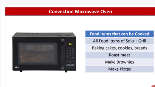 5 Sensible Features You Should Look for in a Mini Microwave