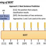 BERT:Pre-training of Deep Bidirectional Transformers for Language  Understanding_BUPT-WT的博客-程序员宅基地 - 程序员宅基地