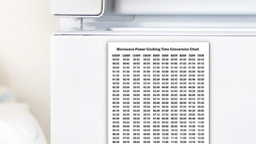 Microwave Power Cooking Time Conversion Chart refrigerator magnet