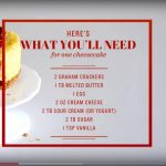 No Bake Microwave Cheesecake (Made in a Mug!) : 9 Steps (with Pictures) -  Instructables