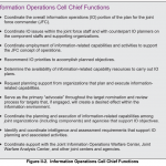 Notes from Joint Publication 3-13 Information Operations – Ariel Sheen