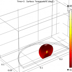 Why Does a Microwave Heat Food Unevenly?   COMSOL Blog