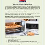 Know the Different Types of Ovens