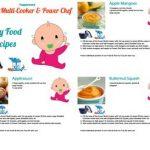 Tupperware Baby Food Recipes by Tupperware by Jason - issuu